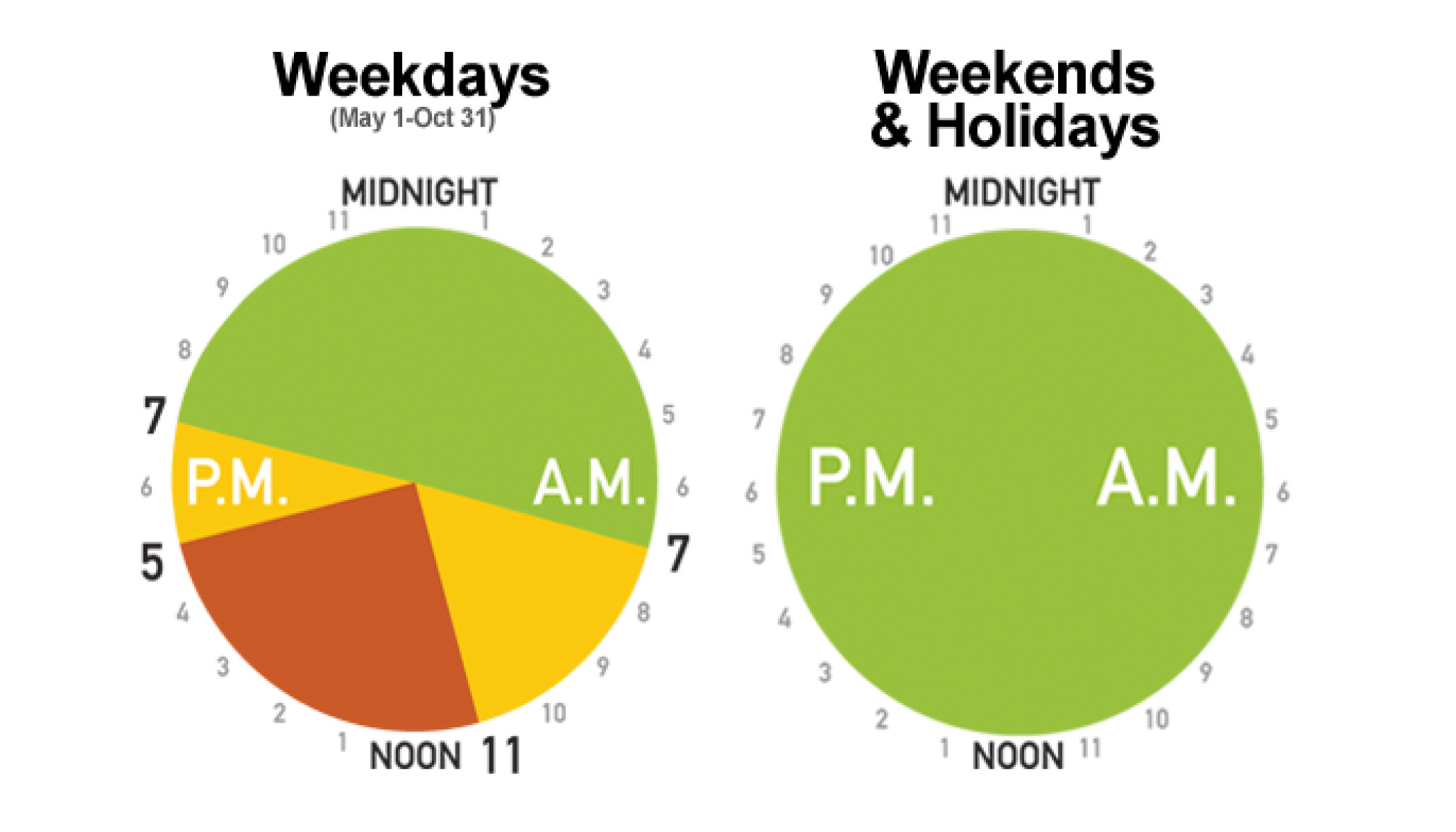 Time-of-Use Periods Summer